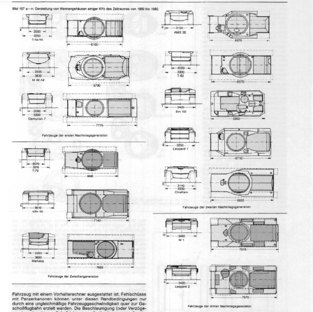 post-war-tank-hull-comparison.jpg?w=610