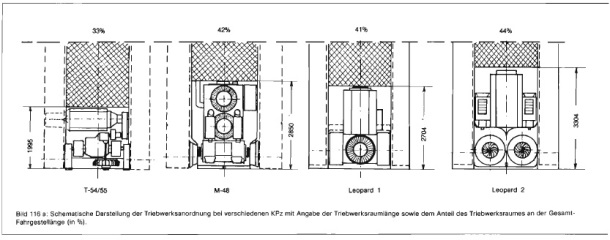 tank-engine-comparision.jpg?w=610