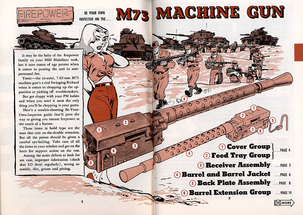 The Sad Story Of The M73 Coax Machine Gun Tank And Afv News