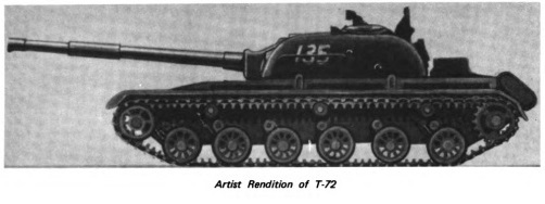 T-72 artists rendition 1976